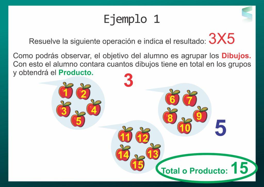 juego para niños de multiplicacion